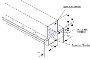 Airslide material