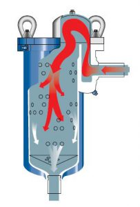 Liquid filtration vessel housing