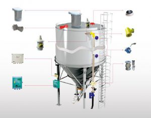 Silo overfill protection