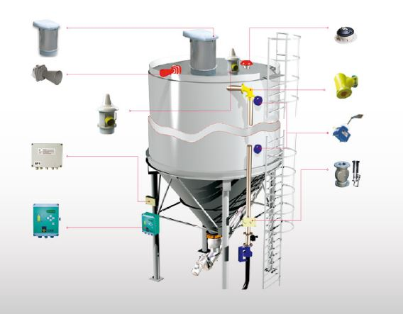 Silo Filling protection system