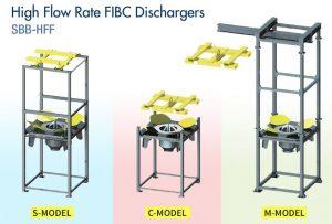 FIBC Unloader Models