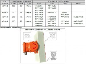 Electric Vibrator Channel Mount Installation