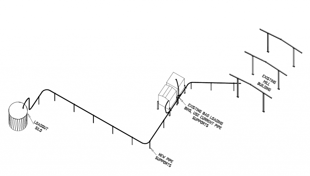 Calcium Carbonate Pneumatic Conveying System