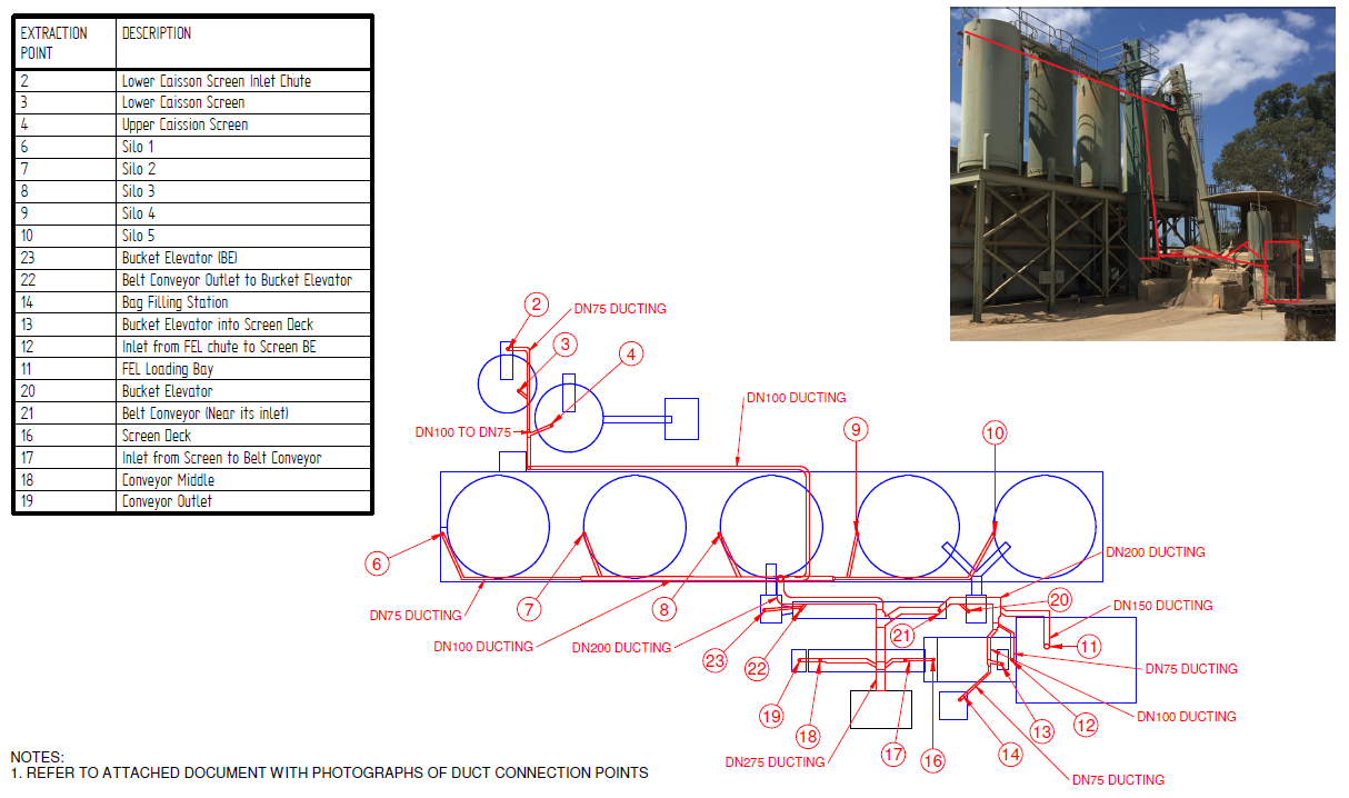 Sand Silica Dust Extraction System